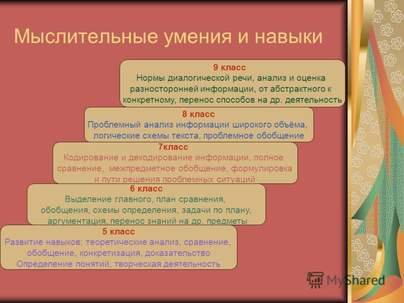 Мыслительные умения и навыки 5 класс Развитие навыков: теоретические анализ, сравнение, обобщение, конкретизация, доказательство Определение понятий, творческая деятельность 6 класс Выделение главного, план сравнения, обобщения, схемы определения, за