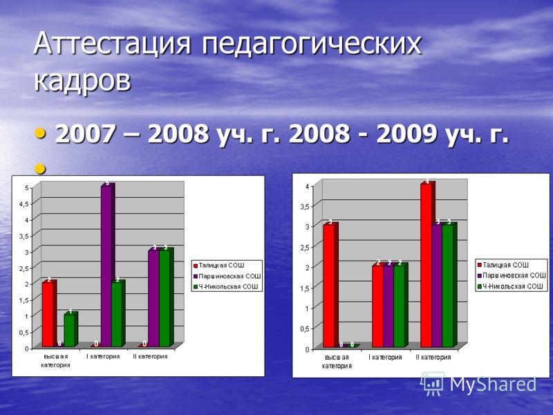 Аттестация педагогических кадров 2007 – 2008 уч. г. 2008 - 2009 уч. г. 2007 – 2008 уч. г. 2008 - 2009 уч. г.