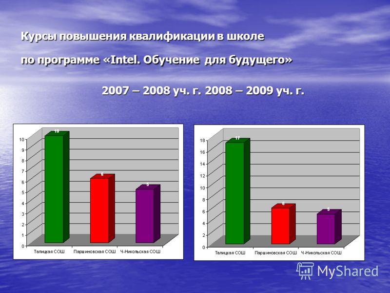 Курсы повышения квалификации в школе по программе «Intel. Обучение для будущего» 2007 – 2008 уч. г. 2008 – 2009 уч. г.