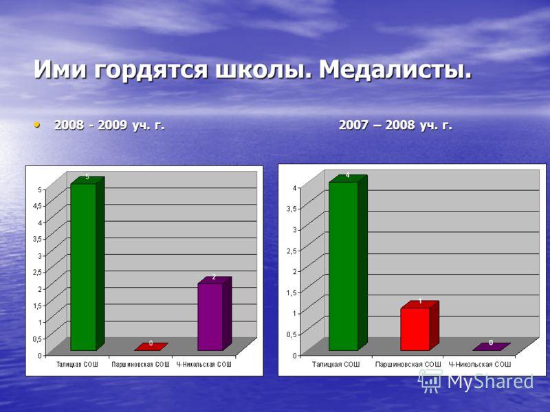 Ими гордятся школы. Медалисты. 2008 - 2009 уч. г. 2007 – 2008 уч. г. 2008 - 2009 уч. г. 2007 – 2008 уч. г.