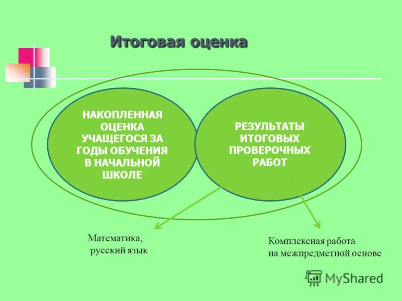 Итоговая оценка Итоговая оценка НАКОПЛЕННАЯ ОЦЕНКА УЧАЩЕГОСЯ ЗА ГОДЫ ОБУЧЕНИЯ В НАЧАЛЬНОЙ ШКОЛЕ РЕЗУЛЬТАТЫ ИТОГОВЫХ ПРОВЕРОЧНЫХ РАБОТ Математика, русский язык Комплексная работа на межпредметной основе
