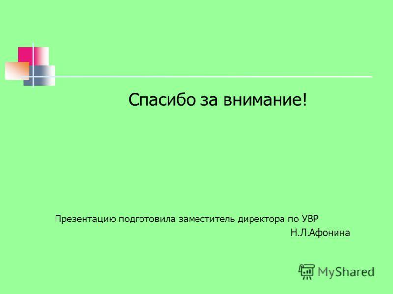 Спасибо за внимание! Презентацию подготовила заместитель директора по УВР Н.Л.Афонина