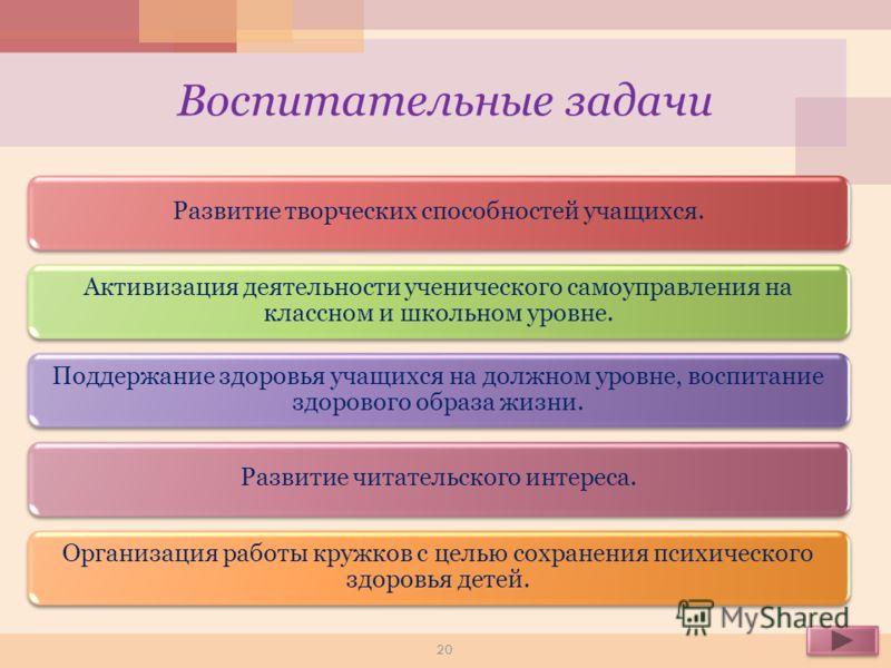 Воспитательная работа Цель воспитательной работы: воспитание и развитие личности свободной, обогащенной научными знаниями, ориентированной на творчество, на самопознание и самовоспитание, с чувством гражданина, личным достоинством. Для достижения дан