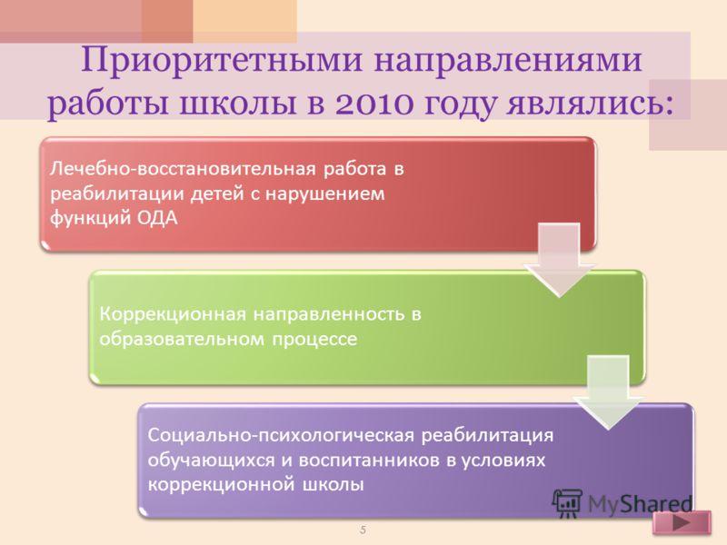 Организация системы активной жизнедеятельности обучающихся и воспитанников через комплексный подход к образовательному процессу и взаимодействие специалистов, педагогов и родителей. 4