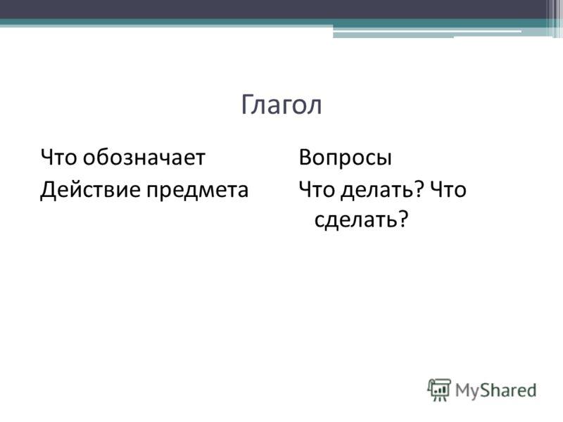 Глагол Что обозначает Действие предмета Вопросы Что делать? Что сделать?