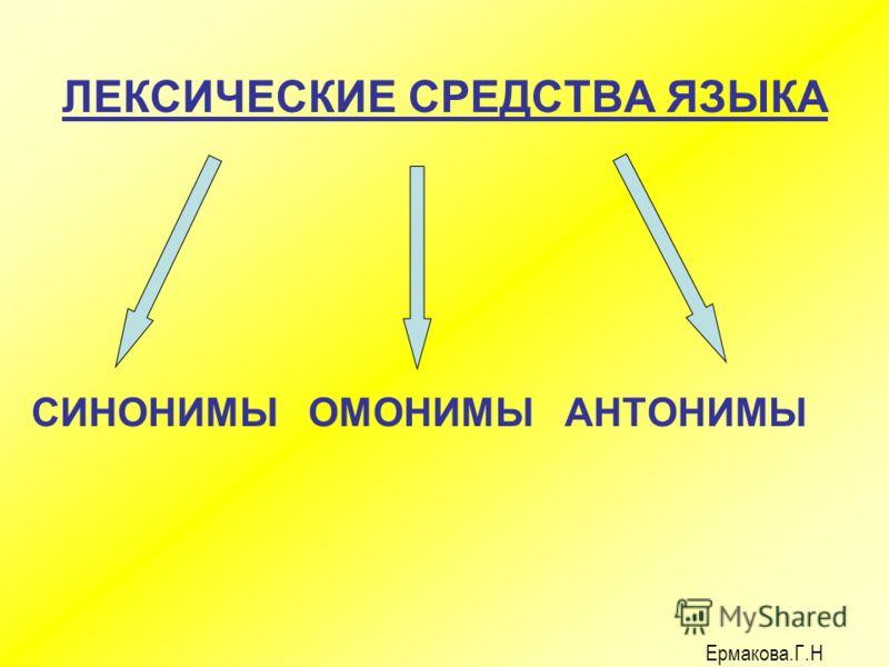 ЛЕКСИЧЕСКИЕ СРЕДСТВА ЯЗЫКА СИНОНИМЫ ОМОНИМЫ АНТОНИМЫ Ермакова.Г.Н