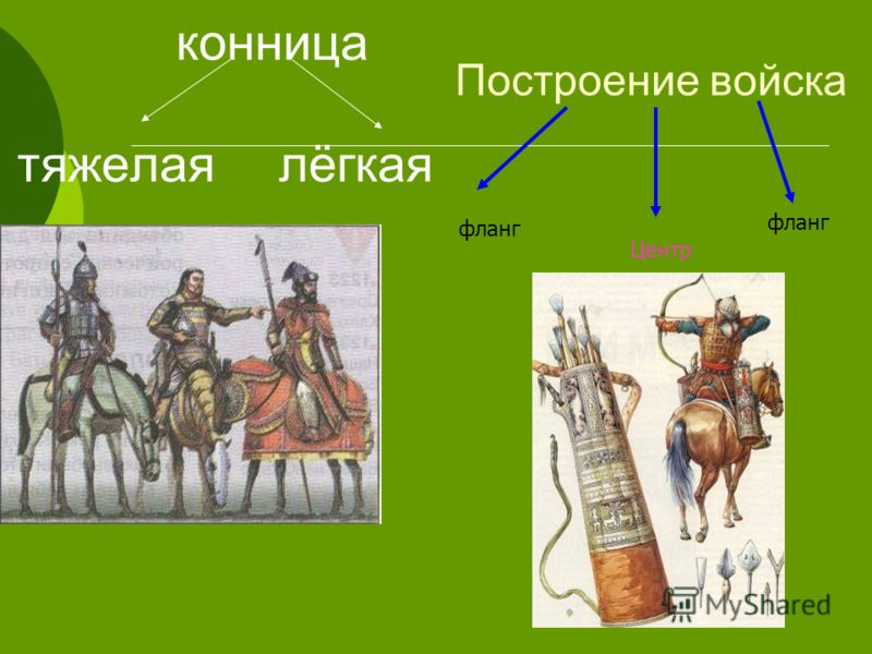Чингисхан (1155 г.? – август 1227 г.) - -Какое благо выше всех на земле? Сам на него ответил: «Счастливее всех на земле тот, кто гонит разбитых им неприятелей, грабит их добро, скачет на их конях, любуется слезами людей, им близких». Войско монголов.