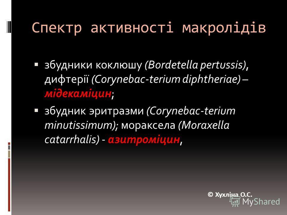 Спектр активності макролідів збудники коклюшу (Bordetella pertussis), дифтерії (Corynebac-terium diphtheriae) – мідекаміцин; збудник эритразмы (Corynebac-terium minutissimum); моракселла (Moraxella catarrhalis) - азитроміцин, © Хухліна О.С.