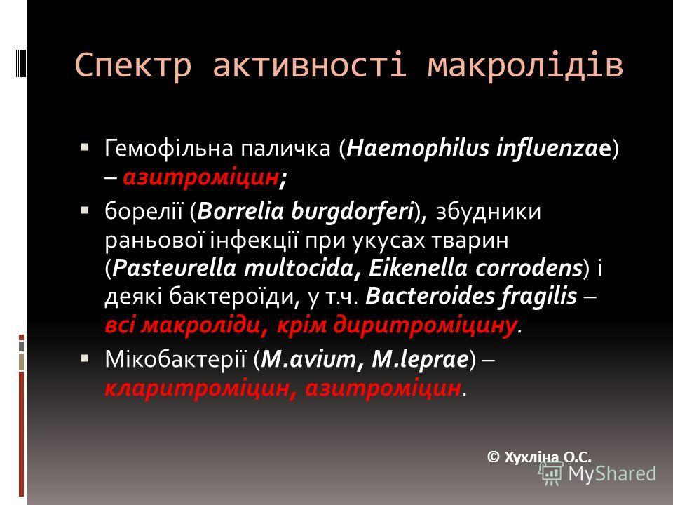 Спектр активності макролідів Гемофільна палочка (Haemophilus influenzae) – азитроміцин; борелії (Borrelia burgdorferi), збудники раньової інфекції при укусах тварин (Pasteurella multocida, Eikenella corrodens) і деякі бактероїди, у т.ч. Bacteroides f