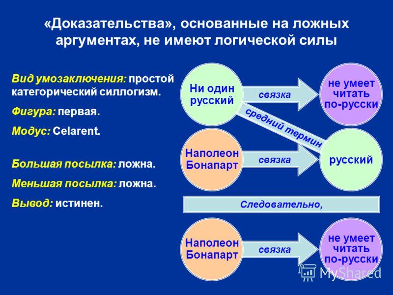 связка «Доказательства», основанные на ложных аргументах, не имеют логической силы Наполеон Бонапарт не умеет читать по-русски Следовательно, средний термин Ни один русский не умеет читать по-русски Наполеон Бонапарт русский Вид умозаключения: просто