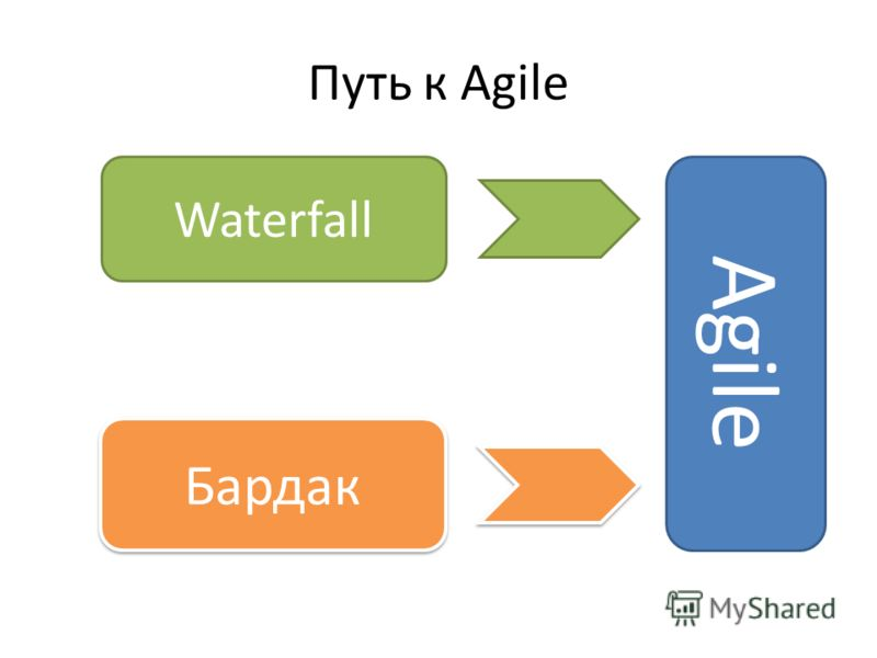 Путь к Agile Agile Waterfall Бардак
