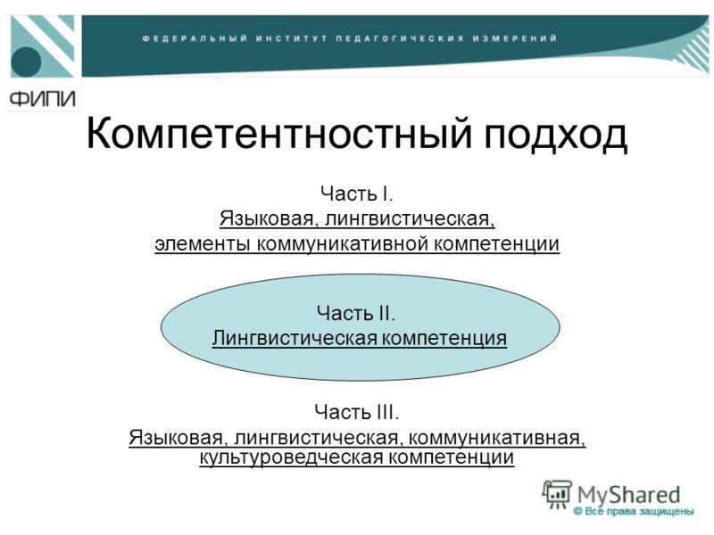 Компетентностный подход Часть I. Языковая, лингвистическая, элементы коммуникативной компетенции Часть III. Языковая, лингвистическая, коммуникативная, культуроведческая компетенции Часть II. Лингвистическая компетенция