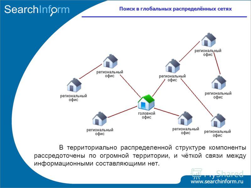 www.searchinform.ru Поиск в глобальных распределённых сетях В территориально распределенной структуре компоненты рассредоточены по огромной территории, и чёткой связи между информационными составляющими нет.