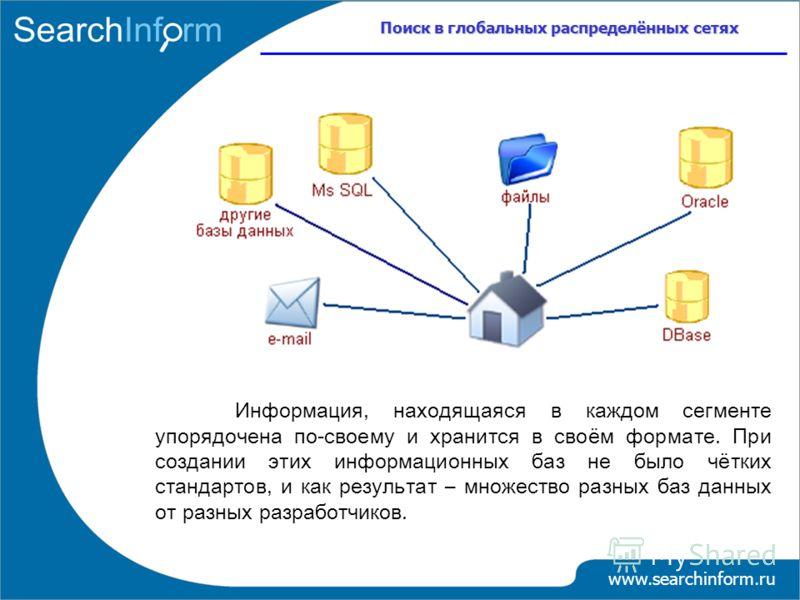www.searchinform.ru Поиск в глобальных распределённых сетях Информация, находящаяся в каждом сегменте упорядочена по-своему и хранится в своём формате. При создании этих информационных баз не было чётких стандартов, и как результат – множество разных