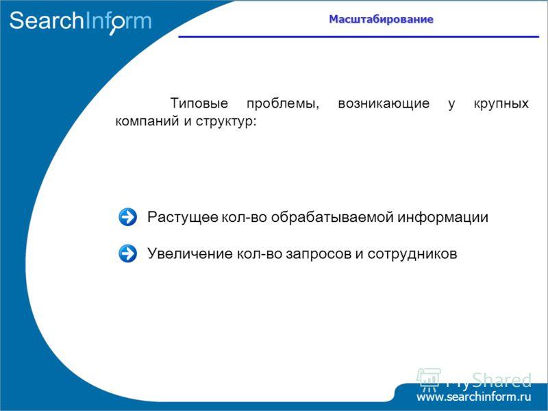www.searchinform.ru Масштабирование Типовые проблемы, возникающие у крупных компаний и структур: Растущее кол-во обрабатываемой информации Увеличение кол-во запросов и сотрудников