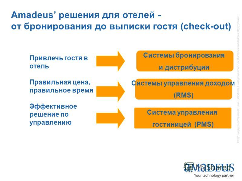 © 2005 Copyright Amadeus Global Travel Distribution S.A. / all rights reserved / unauthorized use and disclosure strictly forbidden 1. Привлечь гостя в отель 2. Правильная цена, правильное время 3. Эффективное решение по управлению Системы бронирован