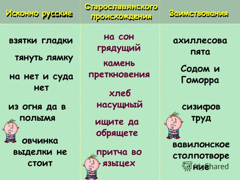 Как появляются в языке фразеологизмы? Задание 1 группе: попробуйте определить происхождение фразеологизмов и разделите их на 3 группы. Заполните таблицу. Задание 2 группе: определите, из какого произведения вошёл в наш язык тот или иной фразеологизм,