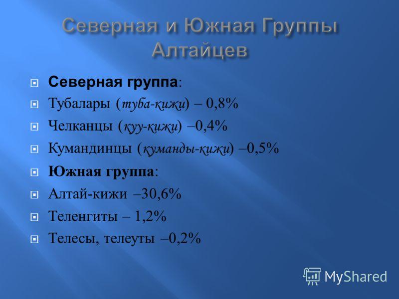 Северная группа : Тубалары ( туба-кижи ) – 0,8% Челканцы ( куу-кижи ) –0,4% Кумандинцы ( куманды-кижи ) –0,5% Южная группа : Алтай - кижи –30,6% Теленгиты – 1,2% Телесы, телеуты –0,2%
