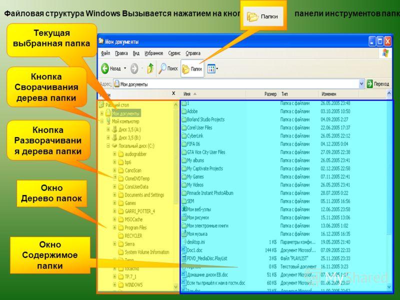 Файловая структура Windows Вызывается нажатием на кнопку панели инструментов папки Текущая выбранная папка Кнопка Сворачивания дерева папки Кнопка Разворачивани я дерева папки Окно Дерево папок Окно Содержимое папки Файловая структура Windows Вызывае