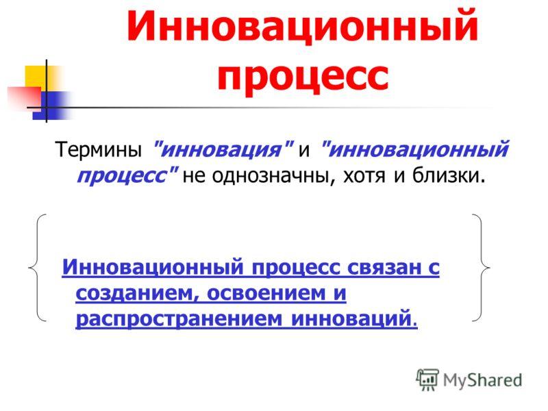 Презентация На Тему Менеджмент И Маркетинг