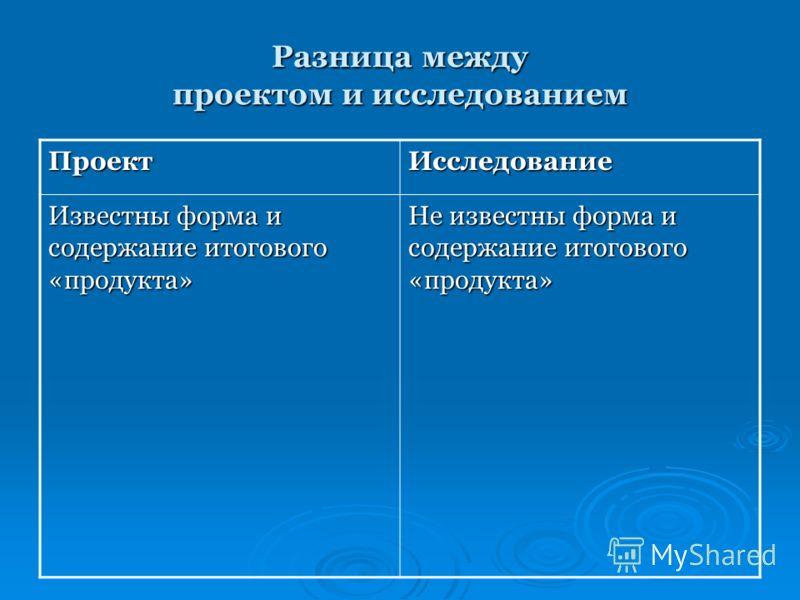 Разница между проектом и исследованием ПроектИсследование Известны форма и содержание итогового «продукта» Не известны форма и содержание итогового «продукта»