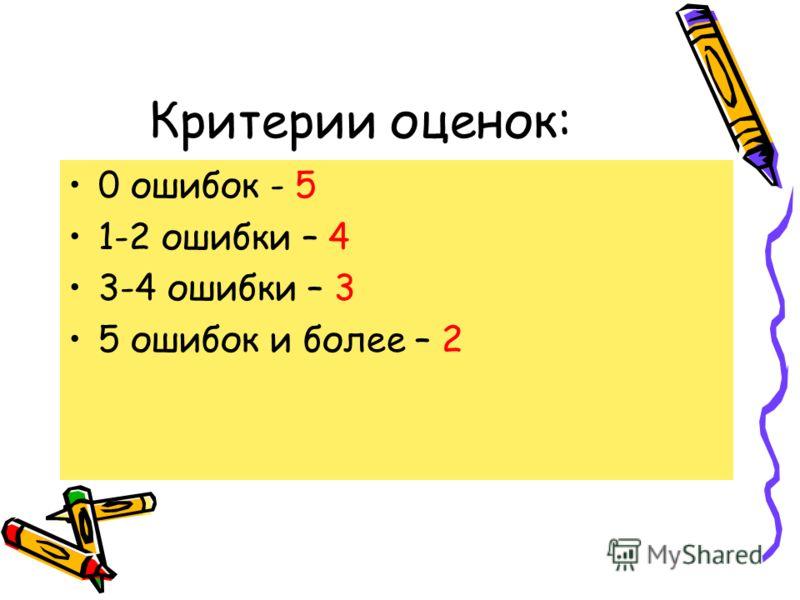 Критерии оценок: 0 ошибок - 5 1-2 ошибки – 4 3-4 ошибки – 3 5 ошибок и более – 2