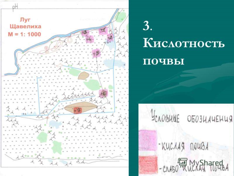 3. Кислотность почвы