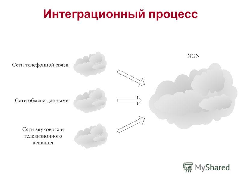 Интеграционный процесс