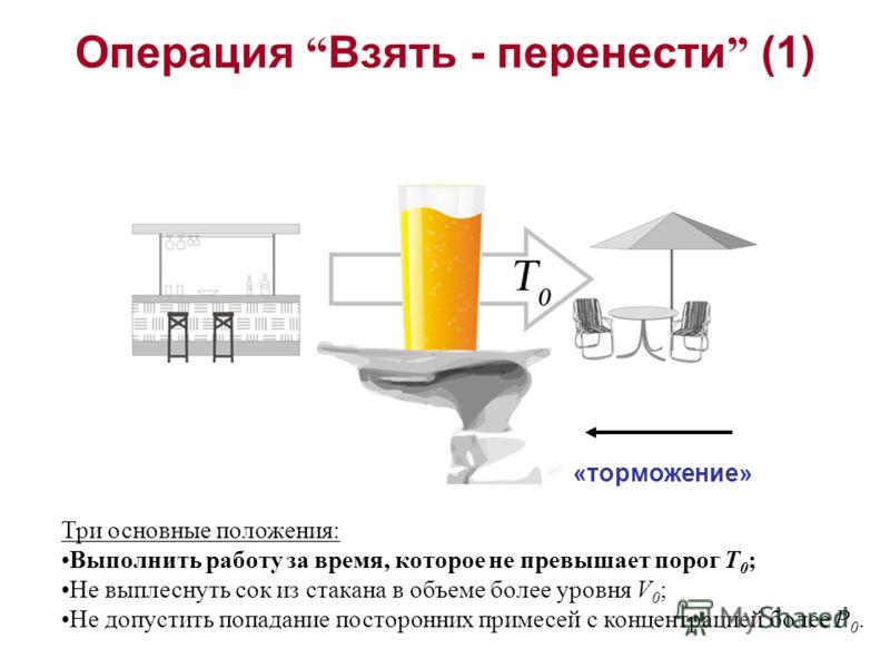 Операция Взять - перенести (1) Три основные положения: Выполнить работу за время, которое не превышает порог T 0 ; Не выплеснуть сок из стакана в объеме более уровня V 0 ; Не допустить попадание посторонних примесей с концентрацией более P 0. «тормож