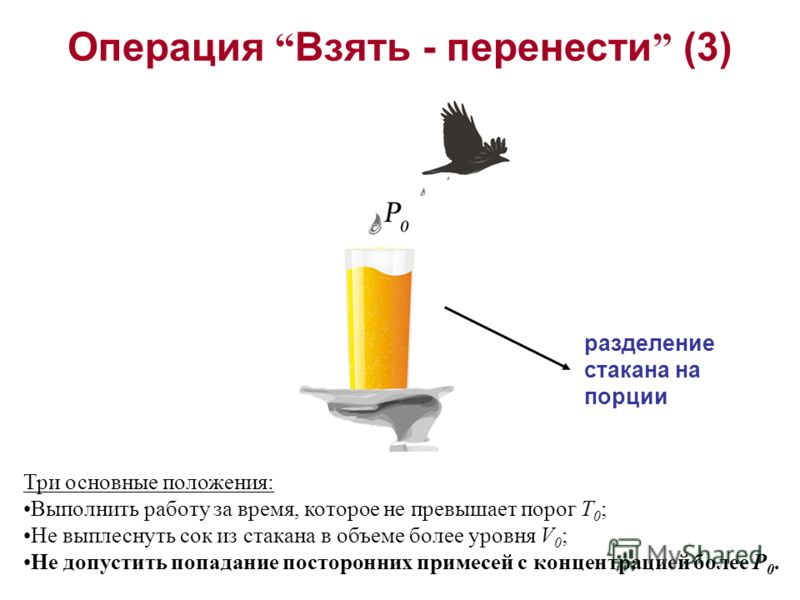 Операция Взять - перенести (3) Три основные положения: Выполнить работу за время, которое не превышает порог T 0 ; Не выплеснуть сок из стакана в объеме более уровня V 0 ; Не допустить попадание посторонних примесей с концентрацией более P 0. разделе