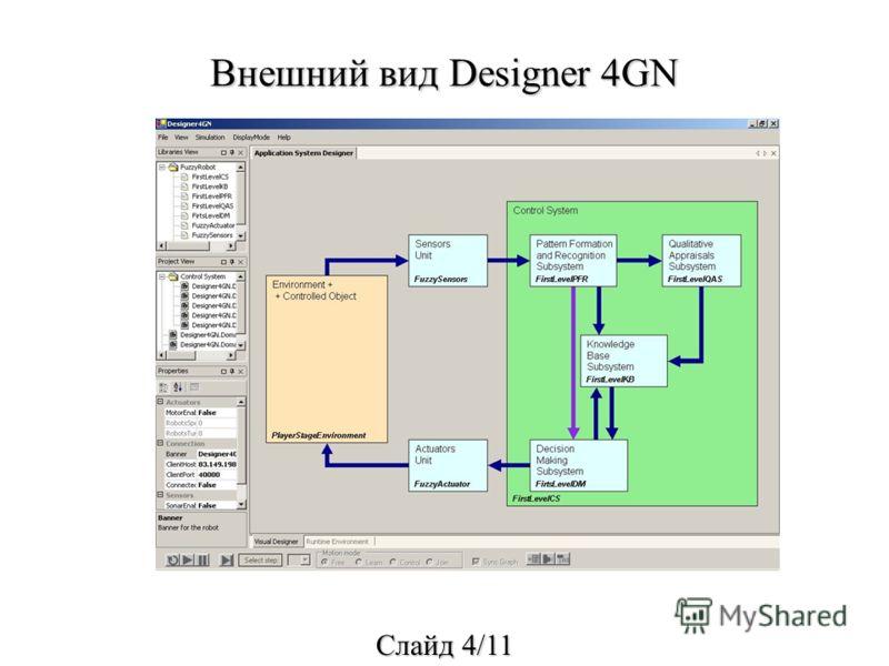 Внешний вид Designer 4GN Cлайд 4/11