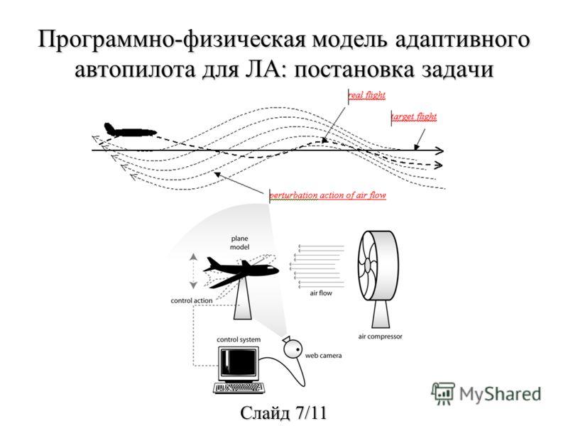Программно-физическая модель адаптивного автопилота для ЛА: постановка задачи Cлайд 7/11