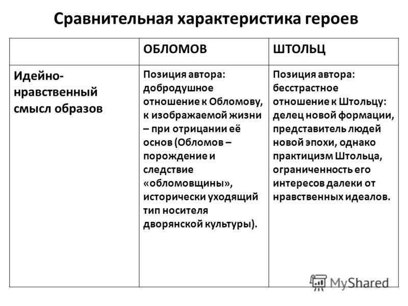 герой штольц обломов: