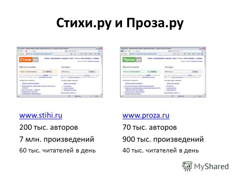 Стихи.ру и Проза.ру www.stihi.ru 200 тыс. авторов 7 млн. произведений 60 тыс. читателей в день www.proza.ru 70 тыс. авторов 900 тыс. произведений 40 тыс. читателей в день