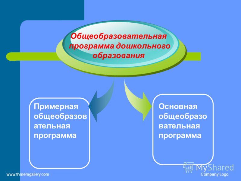 www.thmemgallery.comCompany Logo Общеобразовательная программа дошкольного образования Примерная общеобразов ательная программа Основная общеобразо вательная программа