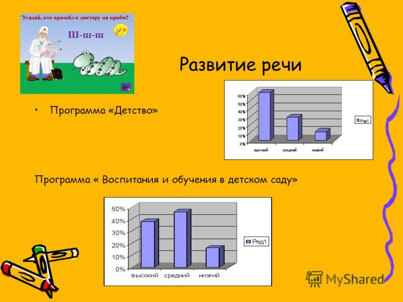 Развитие речи Программа «Детство» Программа « Воспитания и обучения в детском саду»