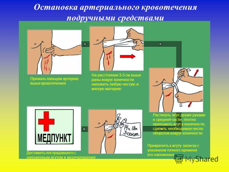 Кровотечение наружное фото