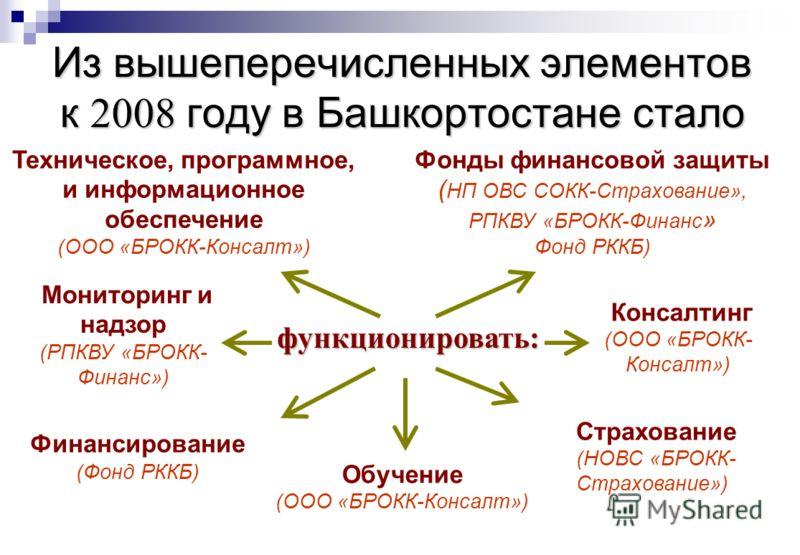 функционировать: Из вышеперечисленных элементов к 2008 году в Башкортостане стало Обучение (ООО «БРОКК-Консалт») Консалтинг (ООО «БРОКК- Консалт») Страхование (НОВС «БРОКК- Страхование») Техническое, программное, и информационное обеспечение (ООО «БР