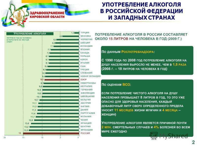 УПОТРЕБЛЕНИЕ АЛКОГОЛЯ В РОССИЙСКОЙ ФЕДЕРАЦИИ И ЗАПАДНЫХ СТРАНАХ 2