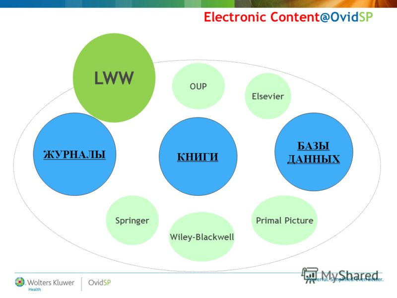 Electronic Content@OvidSP КНИГИ ЖУРНАЛЫ Springer OUP Elsevier БАЗЫ ДАННЫХ Wiley-Blackwell LWW Primal Picture