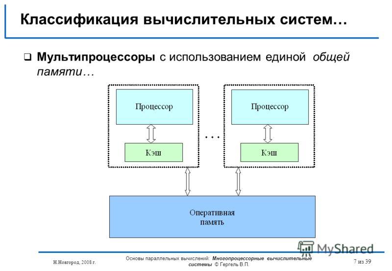 Н.Новгород, 2008 г. Основы параллельных вычислений: Многопроцессорные вычислительные системы © Гергель В.П. 7 из 39 Мультипроцессоры с использованием единой общей памяти… Классификация вычислительных систем…