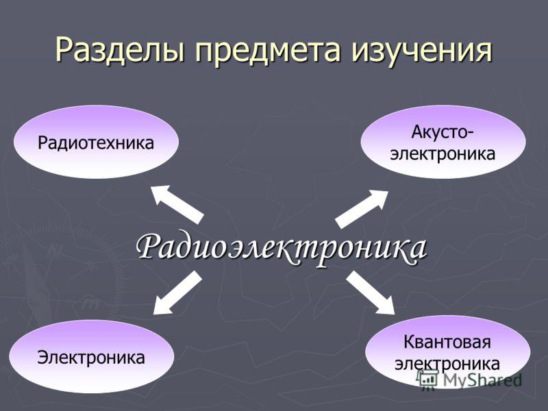 Разделы предмета изучения Радиоэлектроника Радиотехника Электроника Акусто- электроника Квантовая электроника