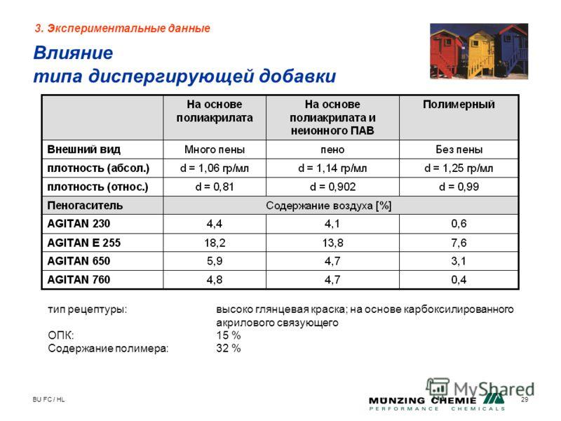 BU FC / HL29 3. Экспериментальные данные Влияние типа диспергирующей добавки тип рецептуры: высоко глянцевая краска; на основе карбоксилированного акрилового связующего ОПК: 15 % Содержание полимера: 32 %