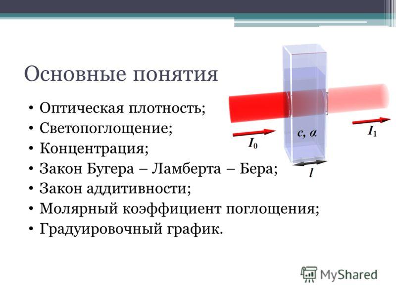 Основные понятия Оптическая плотность; Светопоглощение; Концентрация; Закон Бугера – Ламберта – Бера; Закон аддитивности; Молярный коэффициент поглощения; Градуировочный график.