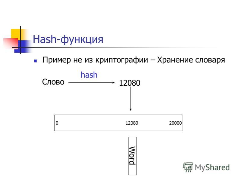 Hash-функция Пример не из криптографии – Хранение словаря Слово 0 12080 20000 hash 12080 Word