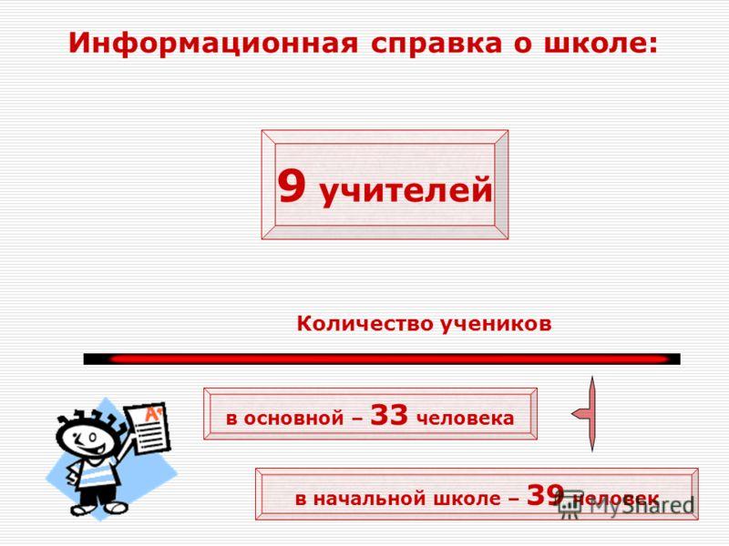 Информационная справка о школе: в начальной школе – 39 человек в основной – 33 человека 9 учителей Количество учеников