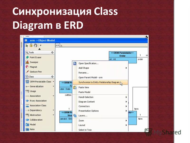 Синхронизация Class Diagram в ERD