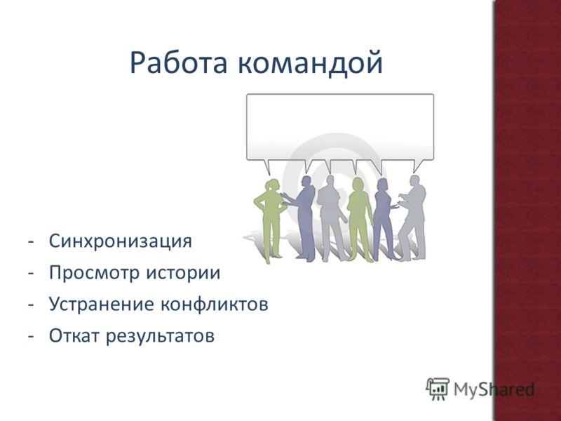 Работа командой -Синхронизация -Просмотр истории -Устранение конфликтов -Откат результатов