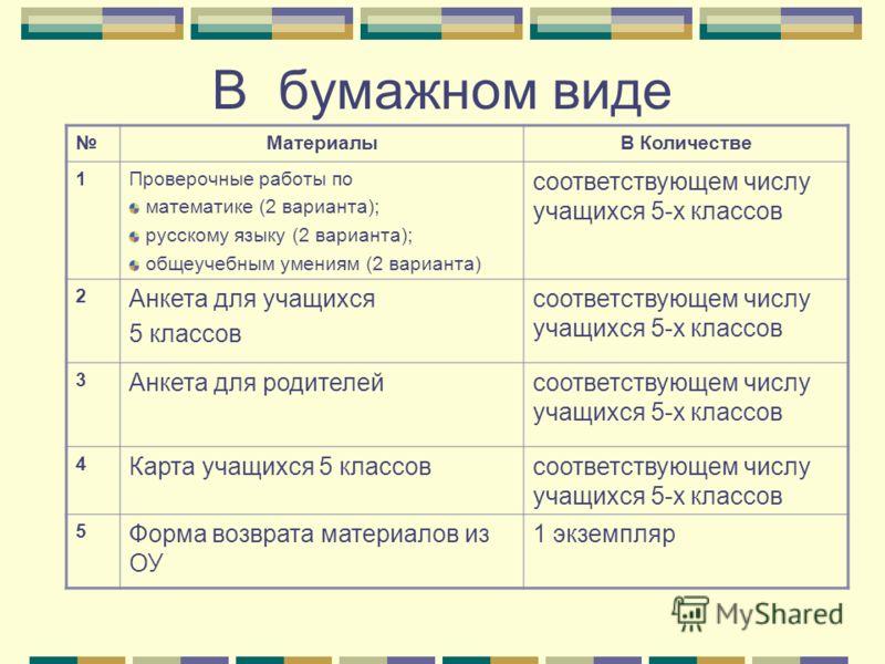 В бумажном виде МатериалыВ Количестве 1Проверочные работы по математике (2 варианта); русскому языку (2 варианта); общеучебным умениям (2 варианта) соответствующем числу учащихся 5-х классов 2 Анкета для учащихся 5 классов соответствующем числу учащи