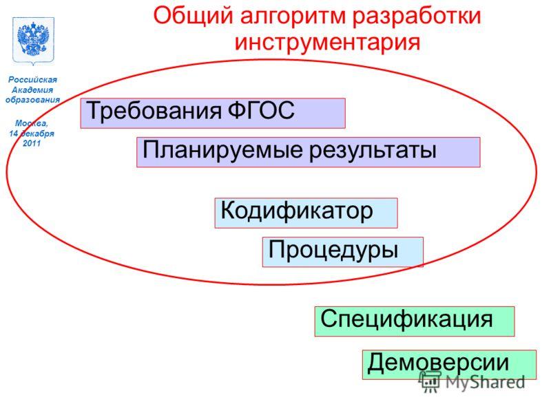 Москва, 14 декабря 2011 Российская Академия образования Общий алгоритм разработки инструментария Требования ФГОС Планируемые результаты Кодификатор Спецификация Демоверсии Процедуры